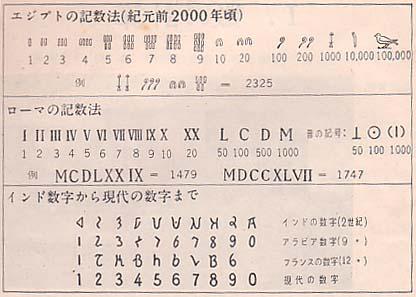 井上靖 国語の教科書